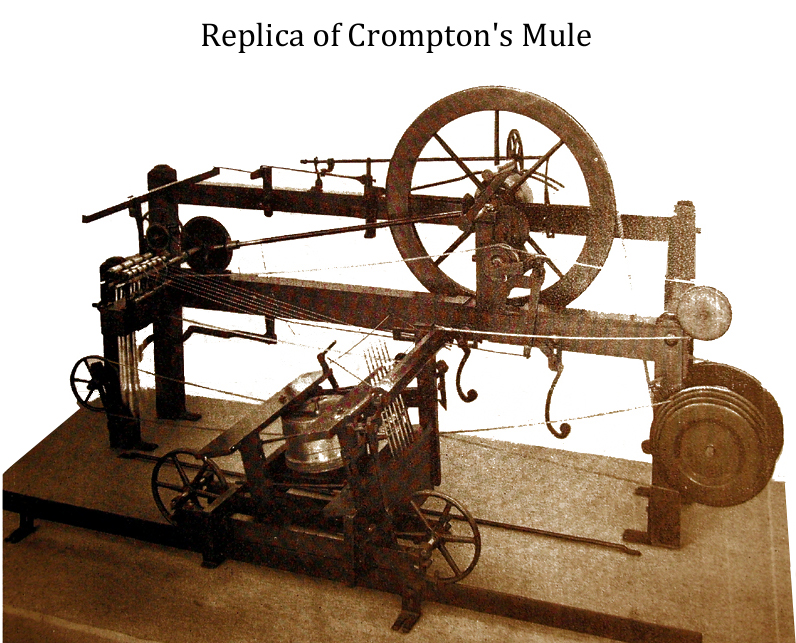 samuel crompton Spinning mule how did it impact society, it's long term effects the significance of samuel crompton's spinning mule and a description of how it works.