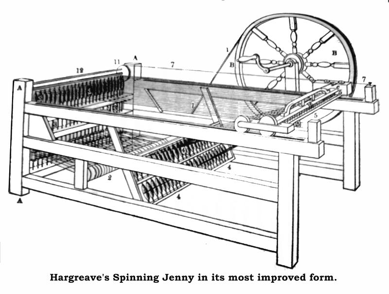 industrial revolution inventions