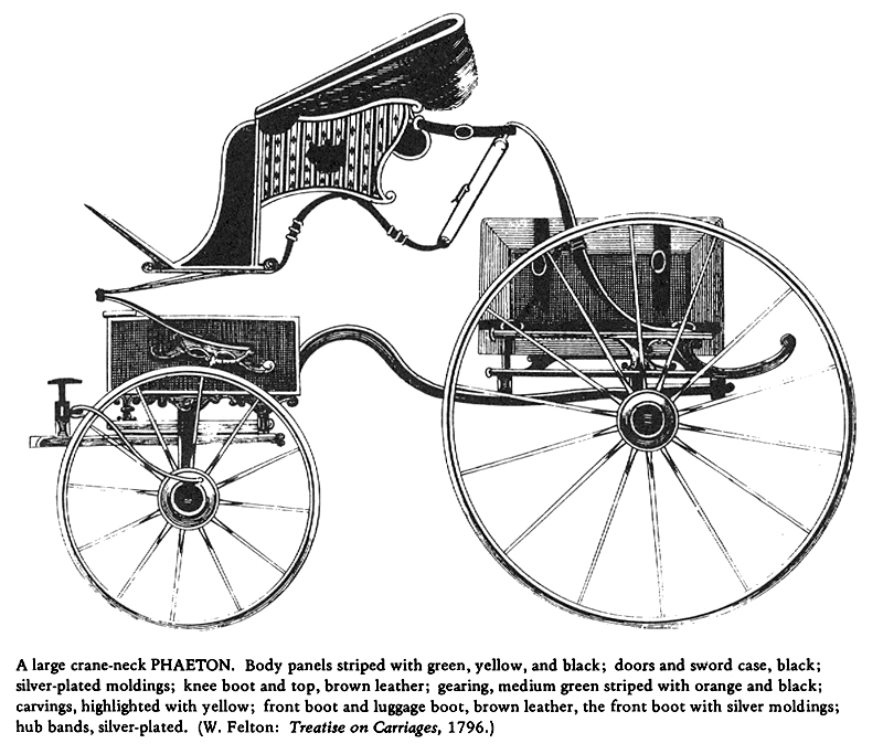 Esther M Zimmer Lederberg Victorian Carriages And Coaches